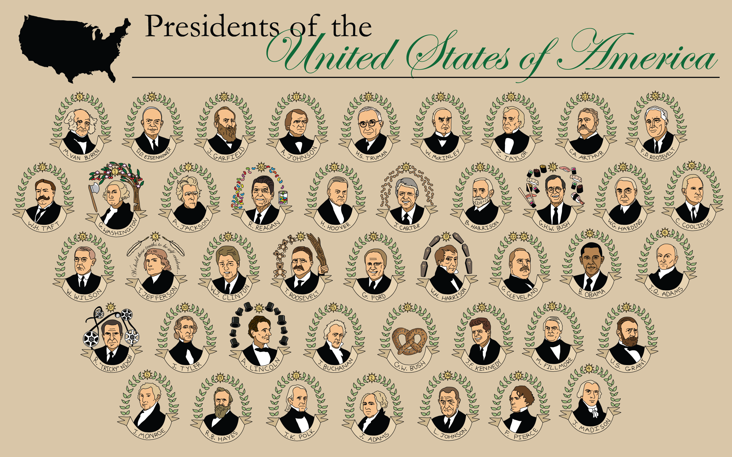 Totally Severe | Prints, Patterns, & Backgrounds » presidents day