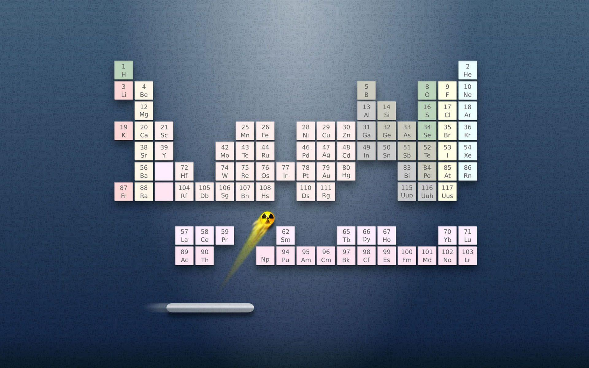 Most Downloaded Chemistry Wallpapers