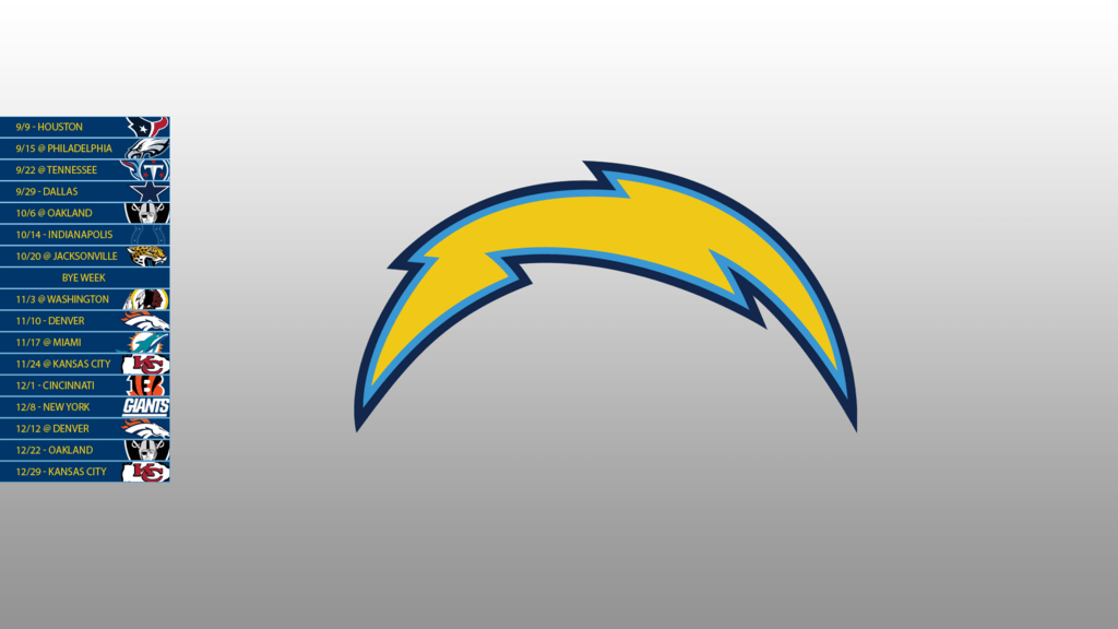San diego chargers wallpapers wallpaper cave san diego chargers wallpapers hd wallpapers inn voltagebd Images