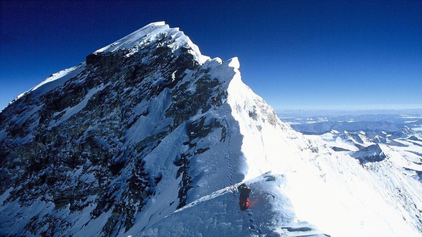 Mount Everest Nature Best HD Wallpaper Picture #6538 Wallpaper ...