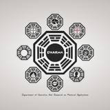 Dharma Wallpapers